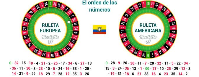 mobile casino slots real money